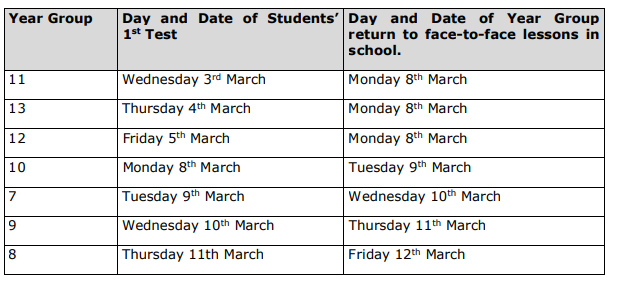 Teaching table 1st march